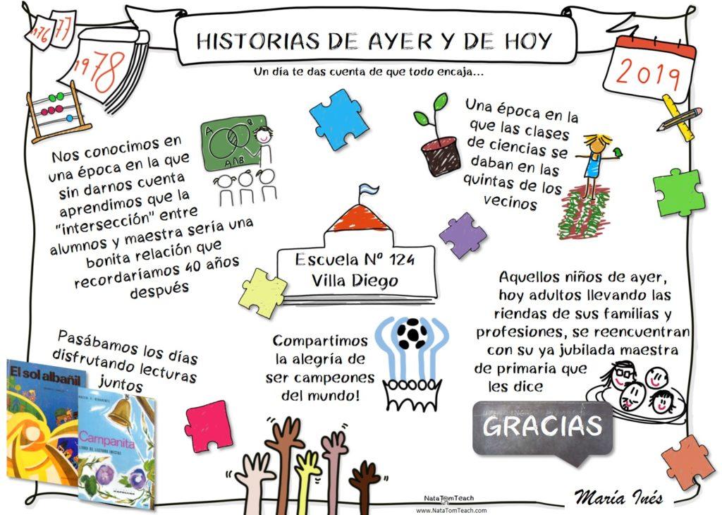 Historias de ayer y de hoy