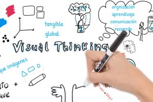 Video Visual Thinking